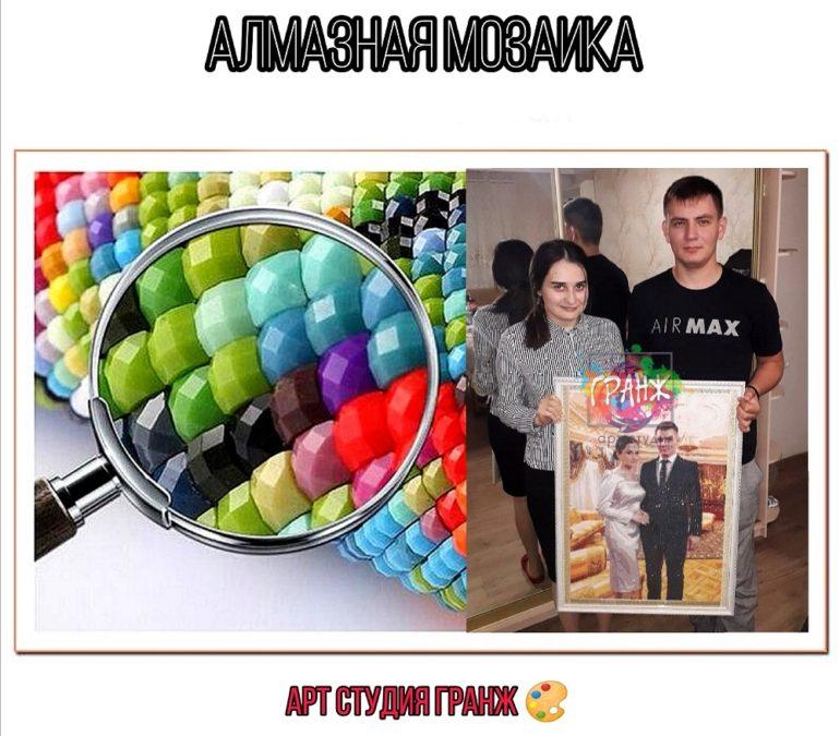 Алмазная мозаика по фото заказать в Иваново